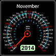 2014 Year Calendar Speedometer Car In Vector. November.