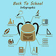 Back To School Infographics. EPS 10 Vector Illustration Without Transparency