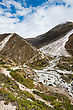 Himalaya Landscape: Serpentine Stream And Mountains. Large Resolution stock photo