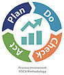 PDCA Method As Quality Continuius Process Improvement Tool Vector Illustration