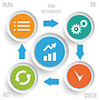 PDCA Methodology Infographics. Continuous Improvement Method Vector Illustration stock vector