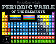 Periodic Table Of The Element. Vector Illustration On Black