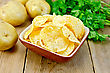 Potato Chips In A Clay Bowl, Fresh Potatoes, Parsley On A Wooden Boards Background