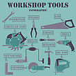 Workshop Tools Infographics. EPS 10 Vector Illustration Without Transparency