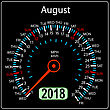 Year 2018 Calendar Speedometer Car In Concept. August